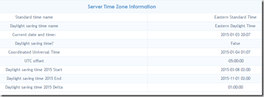 Time Zone Section